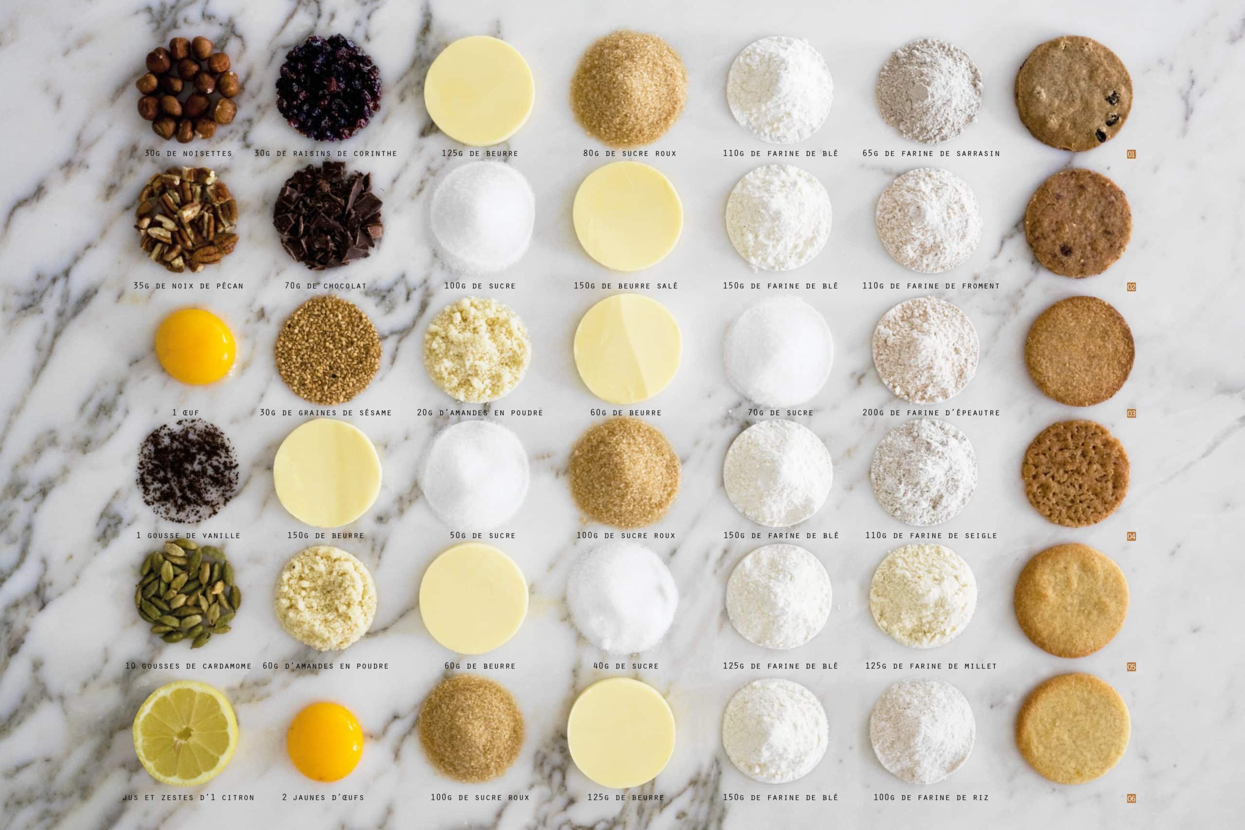 biscuits recette